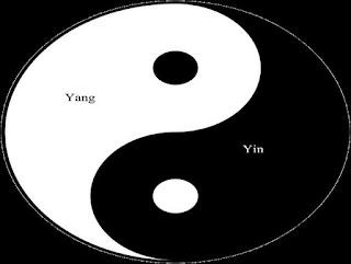 यिन और यांग