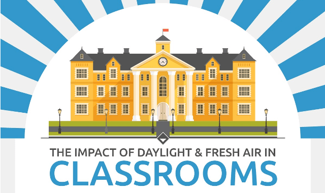 The Impact of Daylight and Fresh Air in Classrooms
