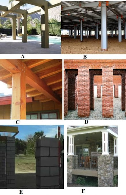 Berbagai Jenis Kolom pada Konstruksi Bangunan