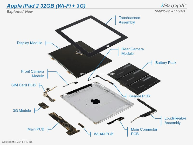 Internal framework (Exploded view) of Apple iPad2 Wifi + 3G Model