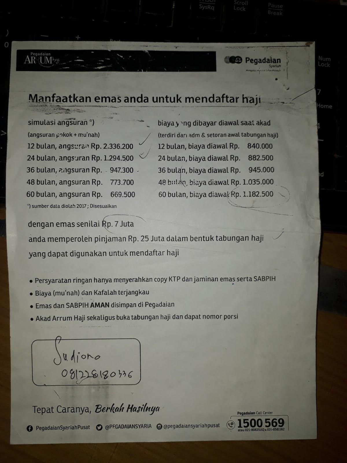 Tabel Angsuran Kredit Mobil Di Pegadaian Syariah
