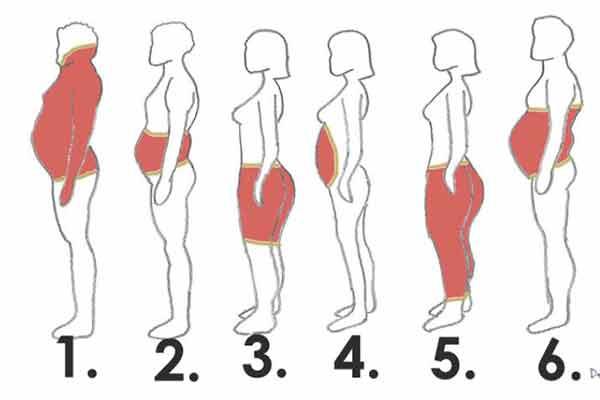 cum sa slabesti in functie de zona corpului