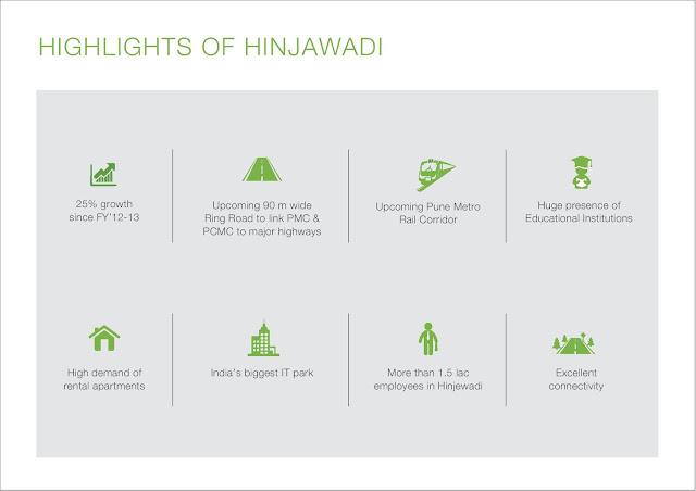 24 Hinjewadi Pune
