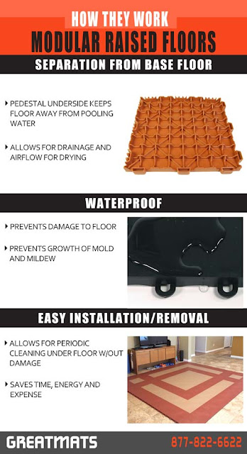 Greatmats how modular raised flooring works