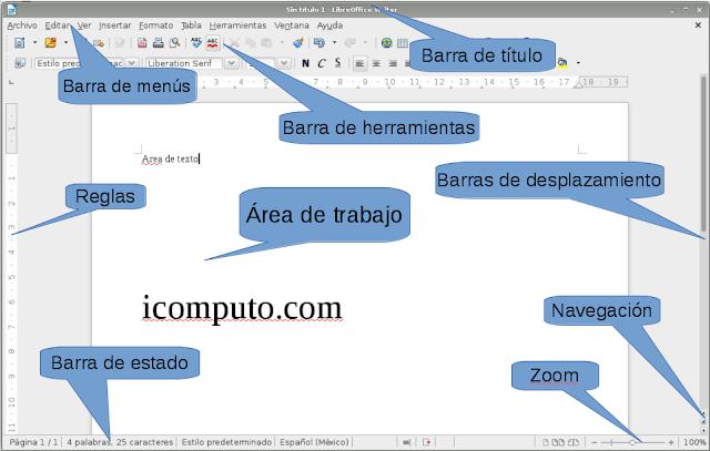 Elementos de la pantalla de writer en OpenOffice