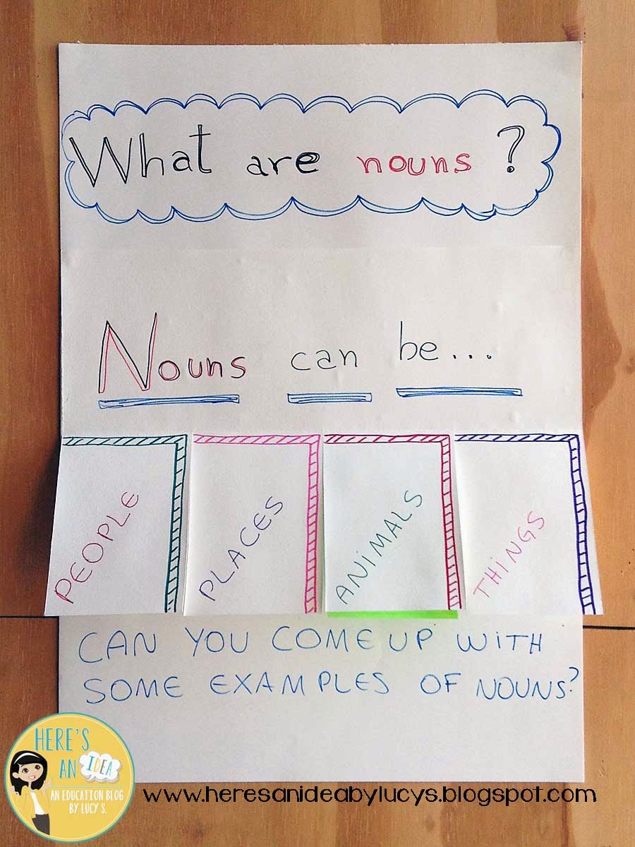 Plural Noun Anchor Chart Here's an idea: Nouns ...