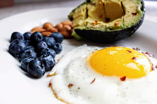 What is Ketogenic, How Does Keto Work, ketogenic diet