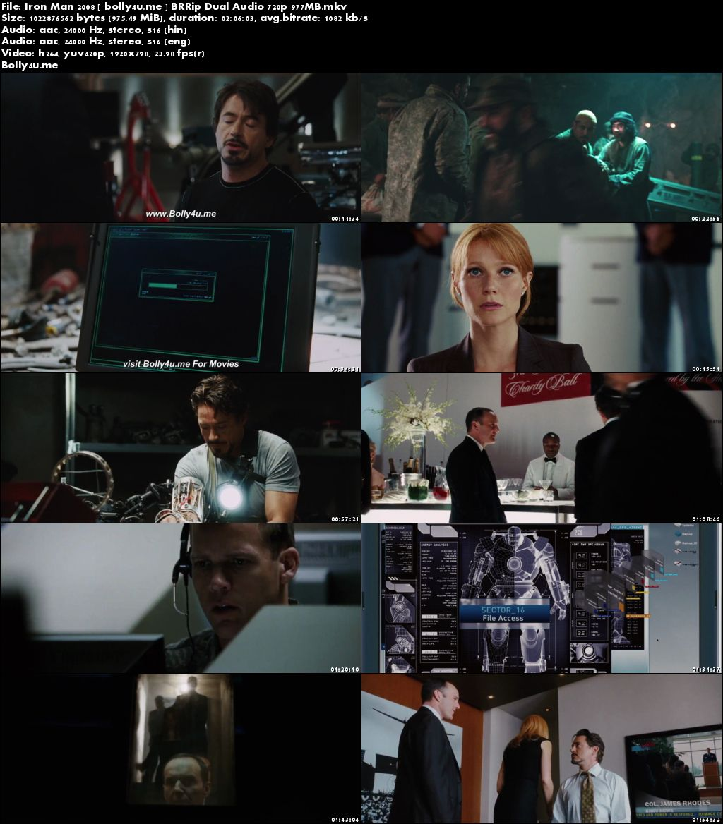 iron man movie download 480p