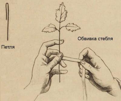 Искусственные цветы своими руками