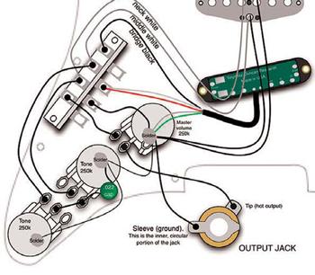 Wiring diagram hss seymour duncan wiring library stratocaster hss wiring diagram seymour duncan invader wiring diagrams dimarzio wiring diagrams wiring diagram hss seymour duncan asfbconference2016 Choice Image
