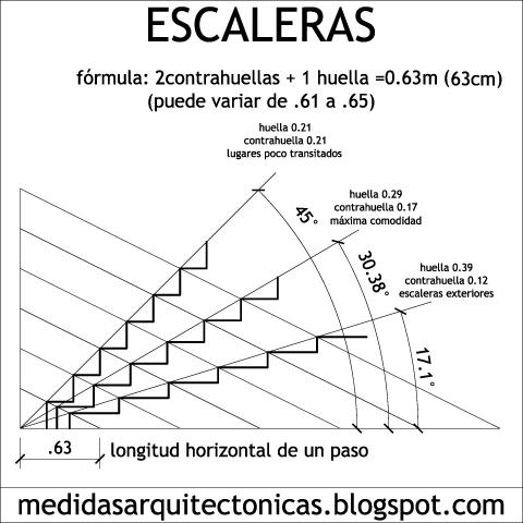 medidas arquitect nicas y de arquitectura medidas de