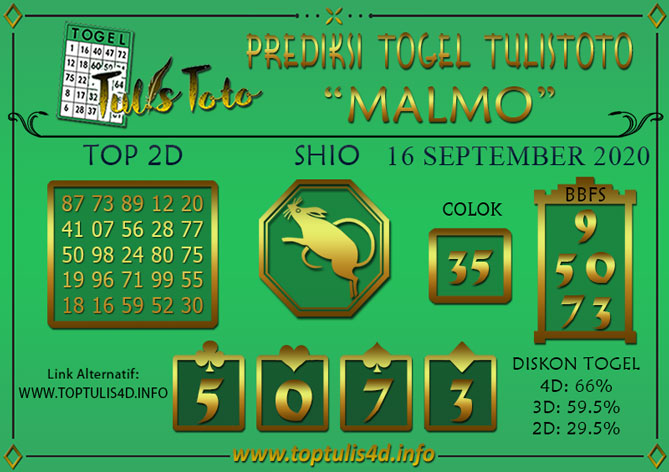 Prediksi Togel MALMO TULISTOTO 16 SEPTEMBER 2020
