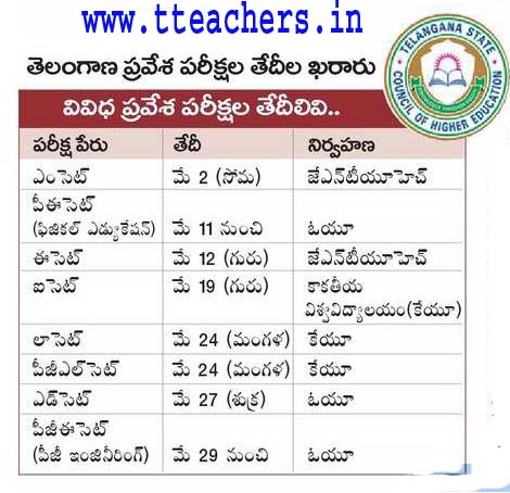 TS Eamcet 2016 Web Options Dates Telangana