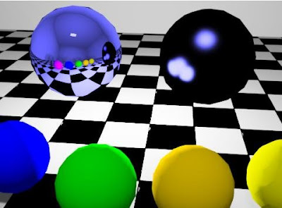 IPU BCA Semester 5 - Computer Graphics - Cavalier vs. Cabinet projections
