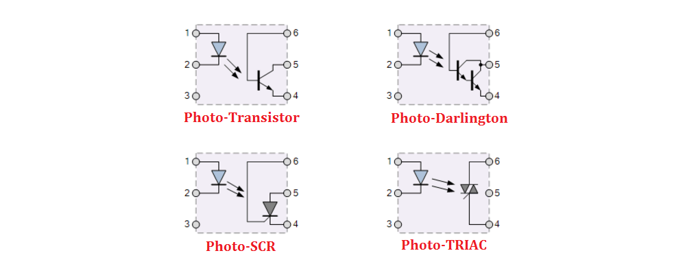 photo triac output coupler is shown below this device is designed