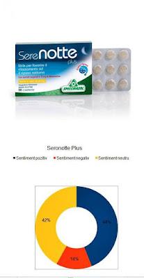 Seronotte Plus pareri forum suplimente pentru somn