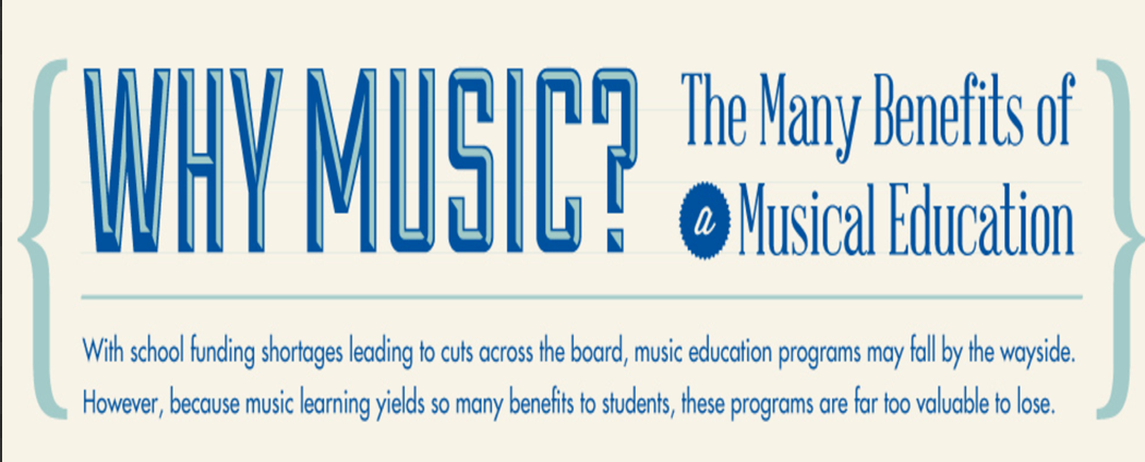 Good visual on the benefits of music education educational