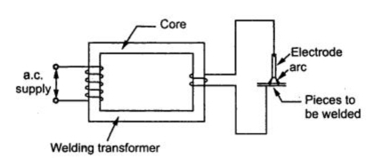 Arc Welding Transformer Circuit Diagram