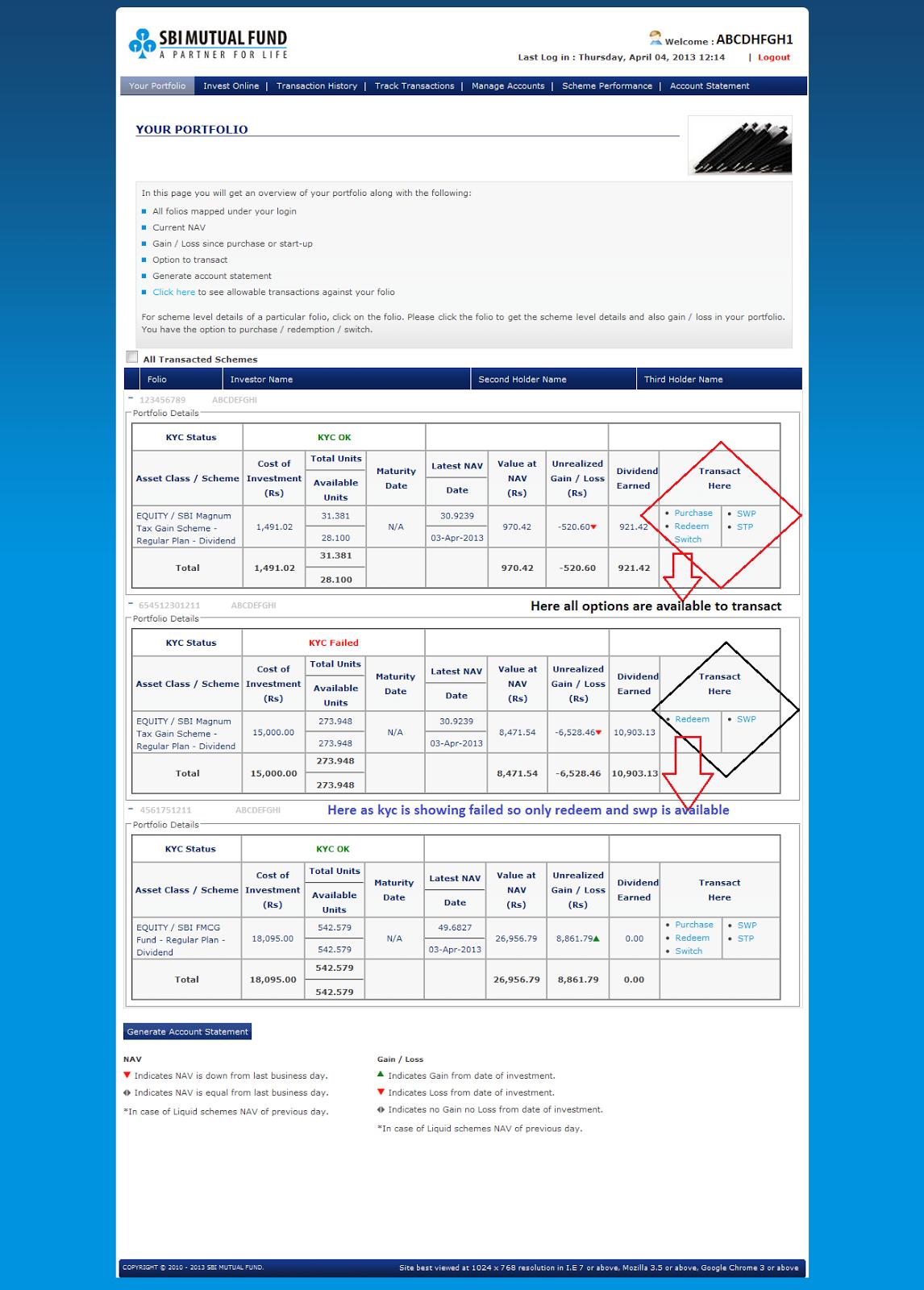 sbi mutual fund details pdf