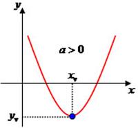 Funções-quadráticas-com-a-maior-que-zero