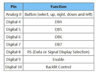 PIN LCD KARAKTER KEYPAD SHIELD 16X2