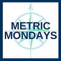 Charity Navigator Metric Monday Program Expense Growth