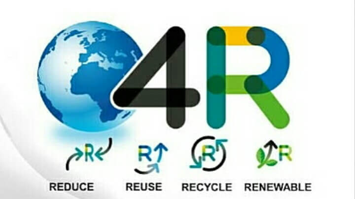 reduce reuse recycle recover The 4rs (reduce, reuse, recycle, and recover) globally, we have the potential to reduce ghg emissions by a gigatonne of carbon per year that's the equivalent of .
