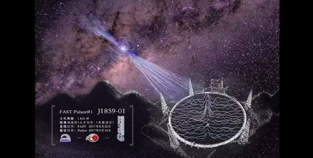 Details of the pulsar #1 discovered by China's 500m FAST radio telescope. Chinese Academy of Sciences