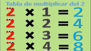http://www.eltanquematematico.es/ladivision/previos/dos/dos_p.html