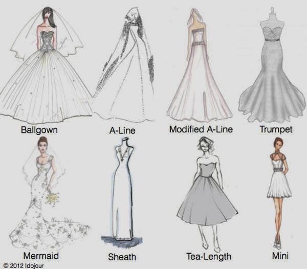 Wedding Gowns Styles Body Types: Vintage Bruidjie: Kies Die Perfekte Rok Vir Jou Lyf
