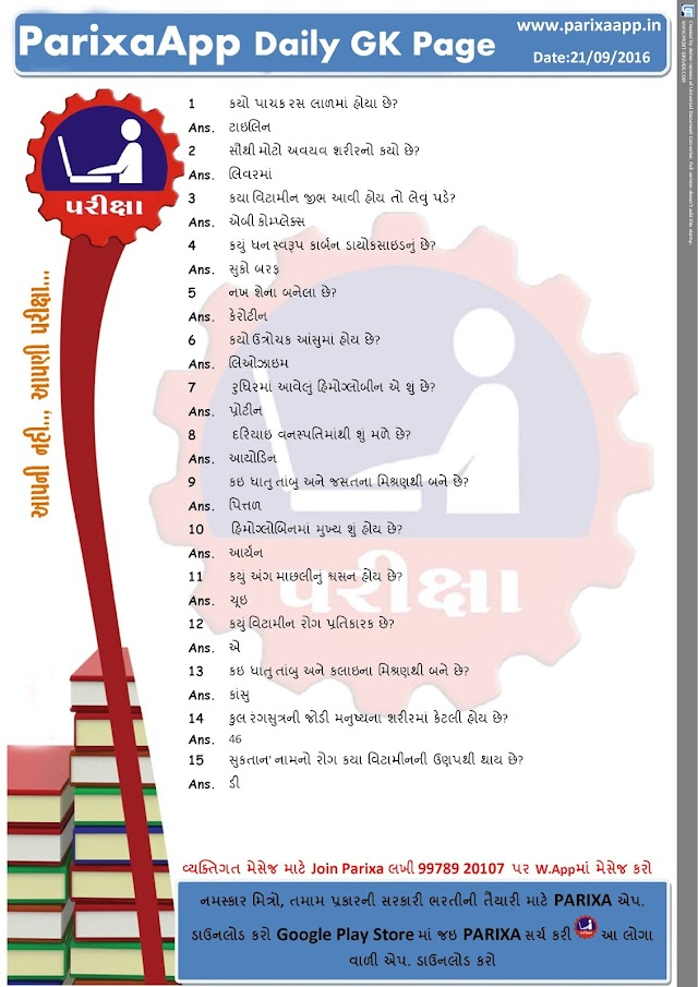 PARIXAAPP DAILY GK PAGE DATE: 21/09/2016