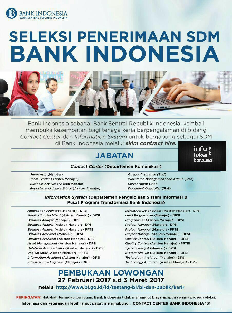 Lowongan Kerja Bank Indonesia Maret 2017