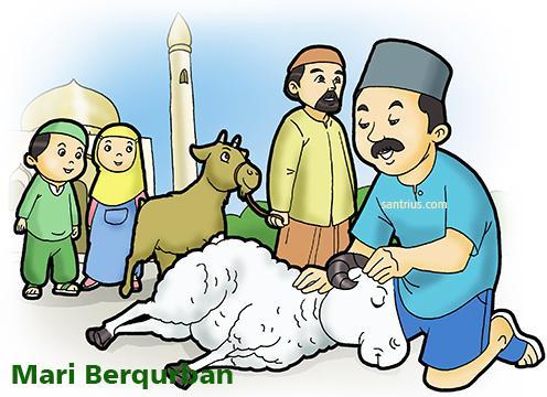 sejarah idul adha Dan Qurban