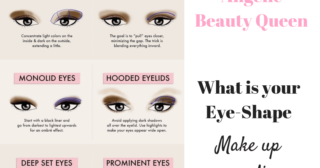 What Is Your Eye Shape Makeup According To Eye Shape