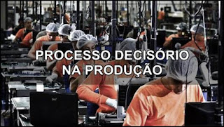 Processo decisório na Administração de Produção