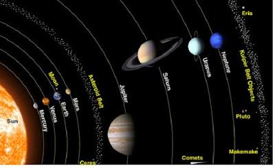 Sejarah Penemuan Planet - pustakapengetahuan.com
