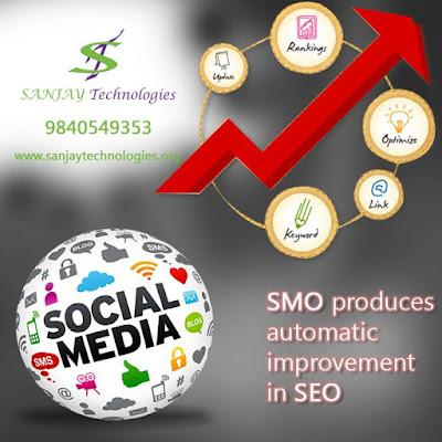 Sanjay Technologies: Best SEO Company in Chennai, Best Web Designing Company, Best CRM Company in india