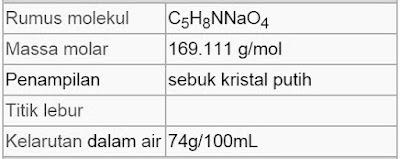 Rumus Kimia MSG