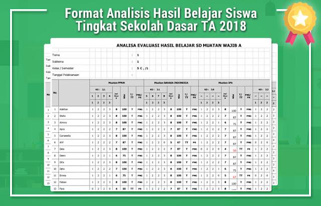 Format Analisis Hasil Belajar Siswa Tingkat Sekolah Dasar Tahun Ajaran 2016-2017
