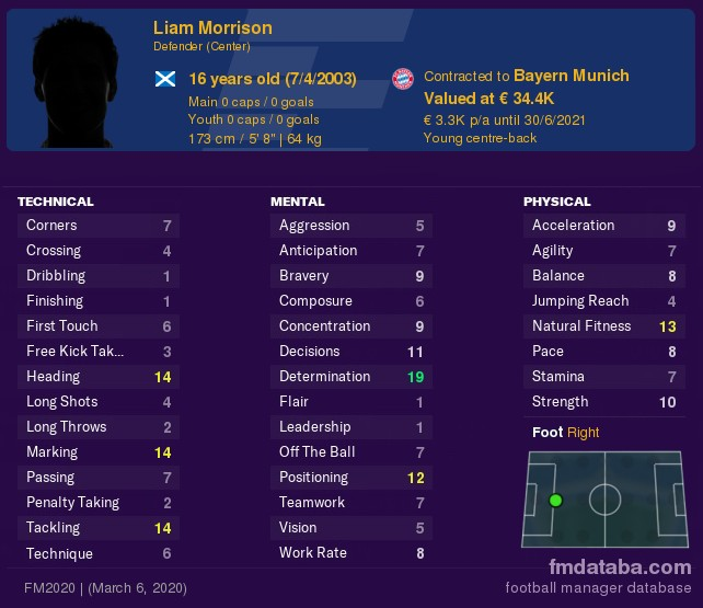 Liam Morrison