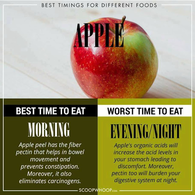 APPLE - Eat Time at MORNING