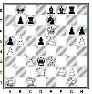 Posición de la partida de ajedrez Ulibin - Smirin (Las Palmas, 1993)