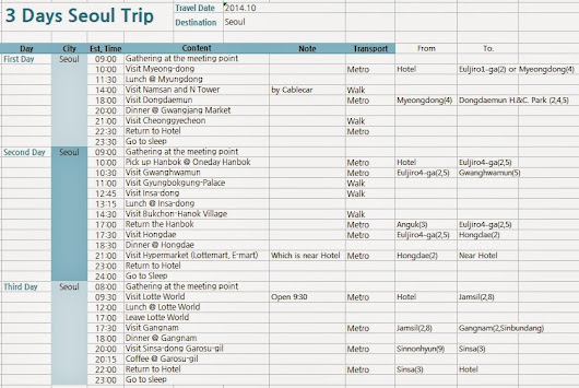 2N3D Seoul Itinerary with all major spots in Seoul