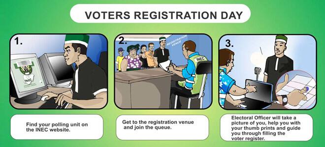 Nigeria Voters Card Registration