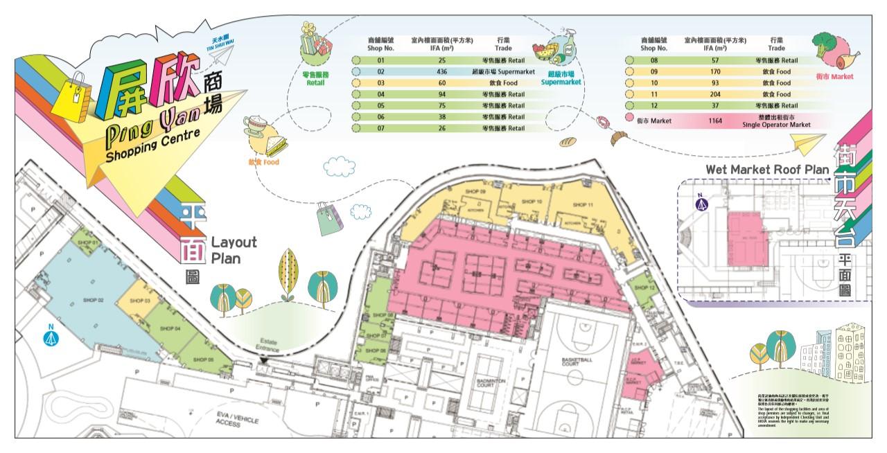 Grassroots O2: [房署招標公告及結果] 屏欣商場 (連平面圖)