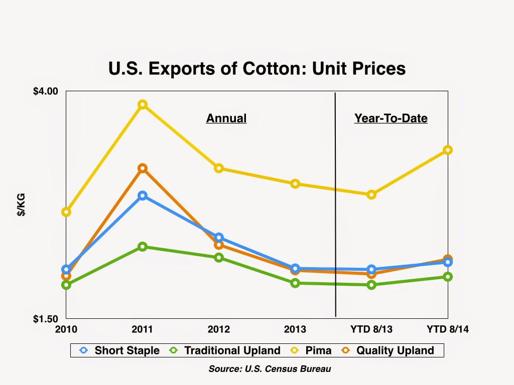 A Funny Thing Happened On The Way To Cotton's Demise: It
