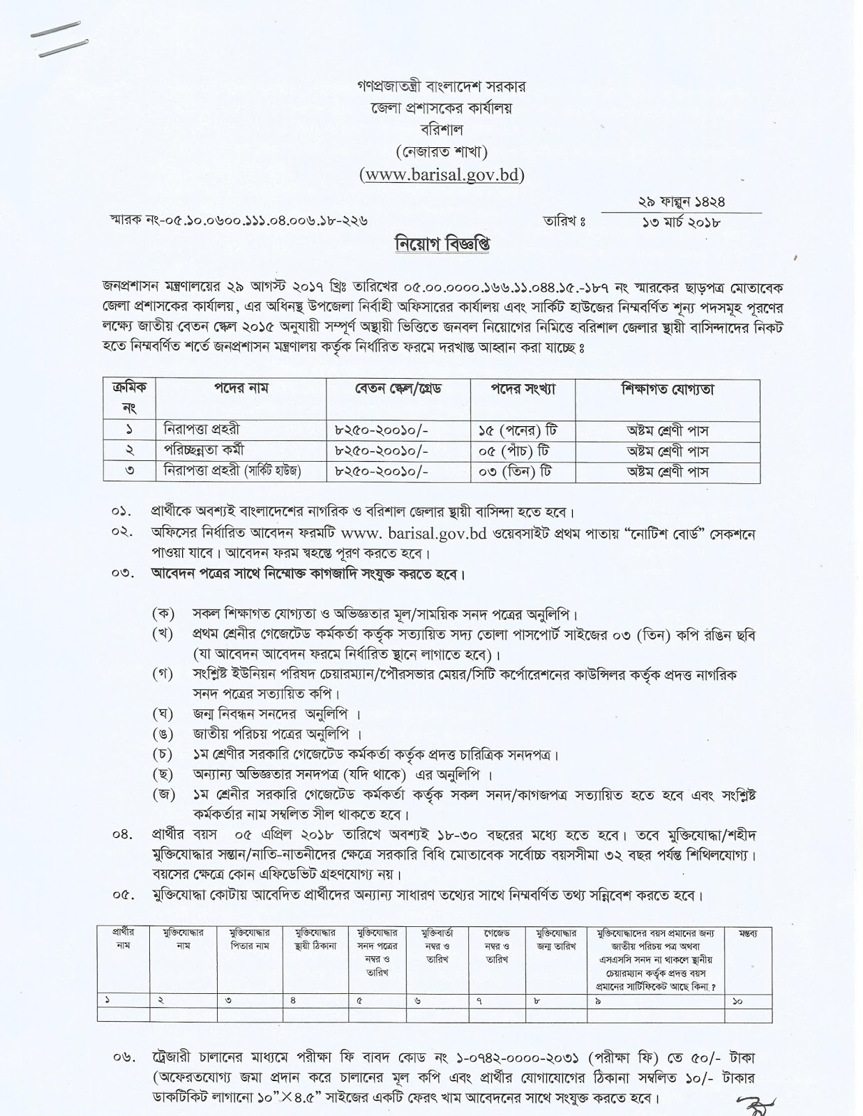 Barisal District Office Job Circular 2018