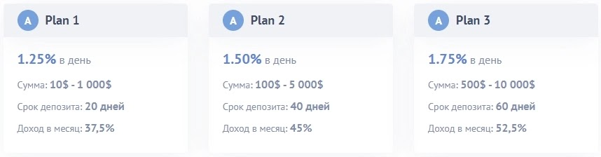 Инвестиционные планы Neroos