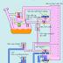 Hệ thống kiểm soát hơi nhiên liệu (EVAP)