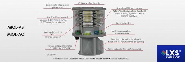 Luxsolar MIOL-AB ve MIOL-AC orta yoğunluklu uçak ikaz lambası